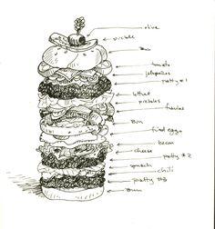 sketch_burger_jan2011_sm