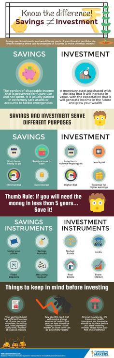 Savings vs Investment, invest, investing, investments, business, entrepreneur, #invest, #investing, #investments, #business, #entrepreneur  www.thinkruptor.com