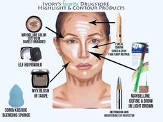 Drugstore Makeup. Highlighting and Contouring.