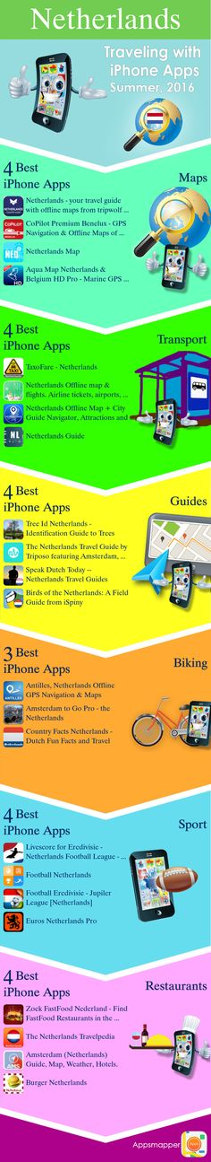 Netherlands iPhone apps: Travel Guides, Maps, Transportation, Biking, Museums, Parking, Sport and apps for Students.