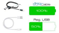 Bald gibt es ein Ladekabel, das das Smartphone doppelt so schnell als bisher üblich aufladen kann: Das SONICable!