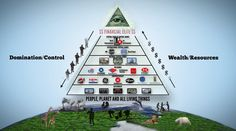 The Secret Society of the Illuminati Illuminati, Family Rules, New World Order, Conspiracy Theories, Our World, Minneapolis, This Or That Questions, Awakening, Alex Jones
