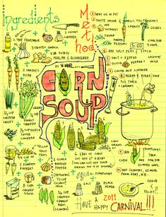 Visual Recipe – Corn Soup for Carnival Caribbean Recipes, Caribbean Food, Ice Cream For Breakfast, Trini Food, Food Sketch, Old Recipes, Recipies, Corn Soup, School Posters