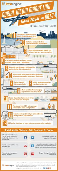 Social media : 13 tendances marketing pour 2013  www.business-on-line.fr