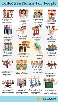 Groups of people! Learn extensive list of collective nouns for people to bolster your vocabulary in English with example sentences and ESL printable worksheets. Teaching English Grammar, English Writing Skills, Grammar And Vocabulary, English Vocabulary Words, English Language Learning, English Lessons, French Lessons, German Language, Spanish Lessons