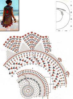 kruhová vesta schéma