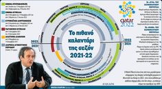 Proposed calendar for a winter World Cup by konstantinos_ant, via Flickr Ant, World Cup, Proposal, Infographics, Calendar, Winter, Sports, Winter Time, Hs Sports