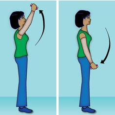How to Do Arm Lymphedema Exercises: Shoulder Flexion - Standing Exercise