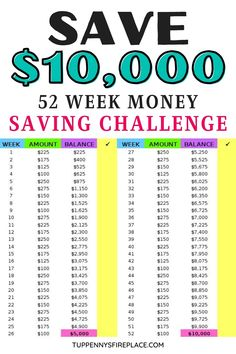 Car Savings Plan, Weekly Savings Plan, Monthly Saving Plan, Saving Money Chart, Money Saving Tips, Money Hacks, Saving Ideas, 52 Week Money Challenge, Savings Challenge