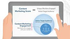 What LinkedIn's New Content Marketing Score Means for Social Sellers Content Marketing, Internet Marketing, Online Marketing, Social Media Marketing, Self Branding, Personal Branding, Top Social Media, Target Audience, Scores