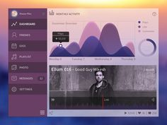 Freebie PSD: Music Dashboard #freepsdfiles #UIdesign #psduikits #psdicons #psdmockup #psdtemplates