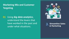 Top 5 Analytics Use Cases for Automotive Industry Use Case, Data Analytics, Big Data, Automotive Industry, The Past, Cases, Marketing, Videos, Top