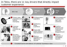 Customer Experience 2.0 : Telco Example #CX
