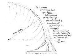 pump track berm radius - Google Search