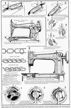 How the Singer, Willcox & Gibbs and Wheeler & Wilson Sewing Machines Form Stitches