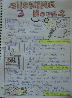 WritingFix: a 6-Trait Writing Lesson inspired by The Twits by Roald Dahl**Show…