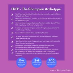 Kampagne Persnlichkeit ENFP Personality Type The Dreamer Erik Thor - - Personality Descriptions, Enfp Personality, Myers Briggs Personality Types, Myers Briggs Personalities, Personality Inventory, Enfp And Infj, Extroverted Introvert, Entp, Campaigner Personality