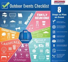 Outdoor Events Checklist - Do you know what you will need to plan an outdoor event? Find out what you will need for each type of event and 8 steps to plan a perfect event.  - sponsored