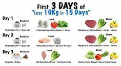 Health eats