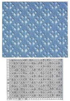 knitting for beginners knitting ideas knitting patterns knitting projects knitting sweater Lace Knitting Stitches, Lace Knitting Patterns, Knitting Charts, Lace Patterns, Loom Knitting, Baby Knitting, Stitch Patterns, Diy Couture, Knitting For Beginners