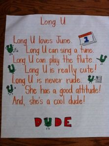 long u - Love this, I will have to remember this poster (and the other ones) when we get to Long vowels!!