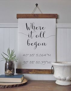 Coordinates sign/where it all began/calligraphy sign/canvas