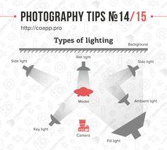 Tipos de Iluminación                                                       …