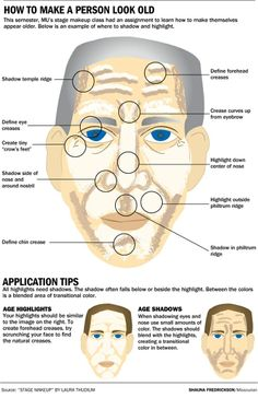 """Another How to for old age make-up. """"How to apply old-age makeup. Old Man Makeup, Male Makeup, Makeup Tips, Crazy Makeup, Makeup Art, Maquillage Halloween, Halloween Makeup, Sfx Make-up, Character Makeup"""