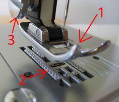 Comment utiliser une machine à coudre: 20 étapes