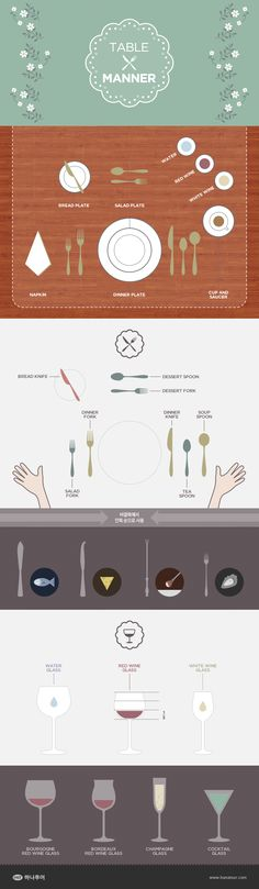 formal table manner  #inforgraphic (2014)
