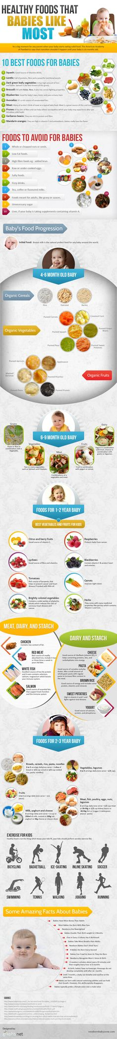 Healthy Foods That Babies Like Most (Infographic) Don't agree with the grain at such a young age but still gives some good ideas