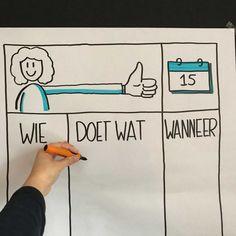 Maak een visuele actielijst die indruk maakt. Visueel communiceren maakt overleggen leuker en vergoot de betrokkenheid van deelnemers. Visual Thinking, Design Thinking, Leader In Me, Sketch Notes, Art Lessons, Planer, Coaching, Presentation, Doodles