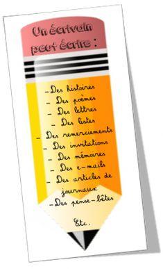 Français - REDACTION - Affichage pour écrivain