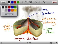 Educreations Interactive Whiteboard is great for teachers, who can use it to create video tutorials or animated lesson plans. Scientists in a forgotten era always loved to draw out mathematical formula data or vectors on a blackboard. This is a high-tech example of the same thing. It's not a bad idea for coaches or managers either.