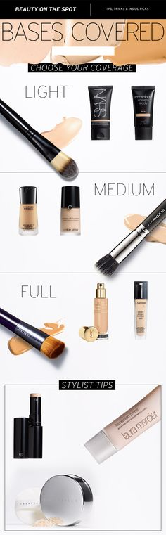 Foundation tips and coverage