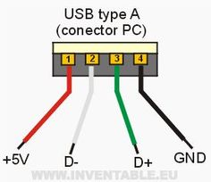This article describes in detailed mode how to connect LEDs to the USB with your … - News Technology Electronic Circuit Projects, Electrical Projects, Electronic Engineering, Electrical Engineering, Simple Electronics, Kids Electronics, Electronics Projects, Componentes Smd, Sony Led