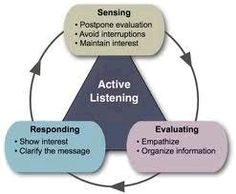 barriers to active listening pdf