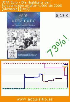 UEFA Euro - Die Highlights der Europameisterschaften/1960 bis 2008 [Alemania] [DVD] (DVD). Baja 73%! Precio actual 6,18 €, el precio anterior fue de 22,65 €. Por Uefa Euro. http://www.adquisitio.es/edel-germany-gmbh/uefa-euro-die-highlights