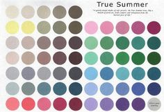True Summer Dot Chart, for comparison