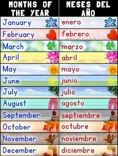 Bilingual Months of the Year Poster – Spanish and English