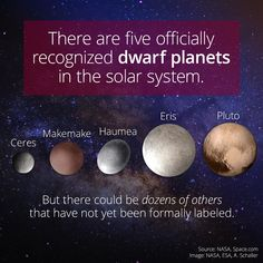 The First Five Official Dwarf Planets