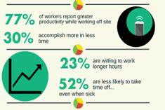 remote_worker_benefits
