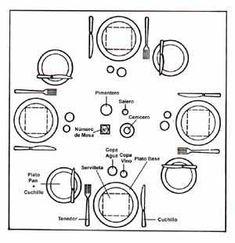 Poner la mesa