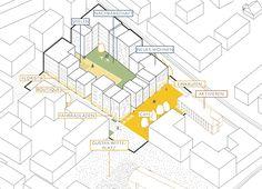 Result: AIV-Schinkel competition Between Tel . competitionline - Special Urban Development Award: LIVING CITY The typical, urban block edge development is supplemen - Architecture Presentation Board, Presentation Layout, Architecture Graphics, Ancient Architecture, Classical Architecture, Landscape Diagram, Block Plan, Urban Design Diagram, Urban