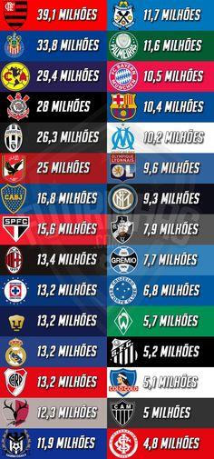 Flamengo tem a maior torcida do mundo, o Rubro-Negro e líder disparado | Flamengo Amor