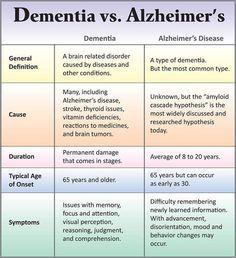 violent alzheimer's patient cartoon - Google Search