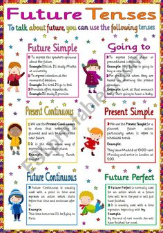 Grammar explanation of different future tenses: future simple, present continuous, be going to, present simple, future continuous and future perfect. If you want you can also use this worksheet as a poster for the classroom.