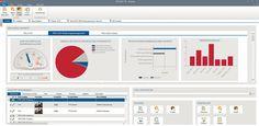 Product Lifecycle Management mit PDM/PLM-Lösung PROCAD: Das PRO.CEED Cockpit zeigt statistische Auswertungen über die Anzahl und Dauer von Änderungsprozessen.  Quelle: PROCAD