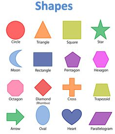 English vocabulary: SHAPES