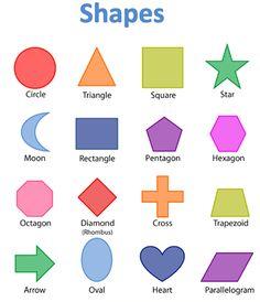 visual vocabulary: SHAPES